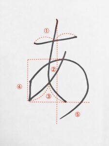 美しい文字を書くための「構築」