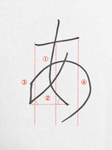 美しい文字を書くための「バランス」